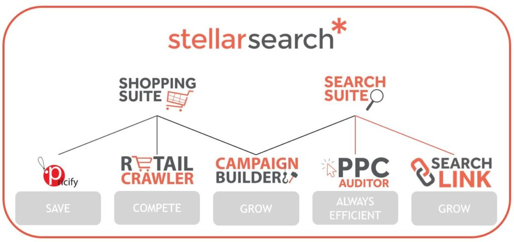 Stellar Search Technology